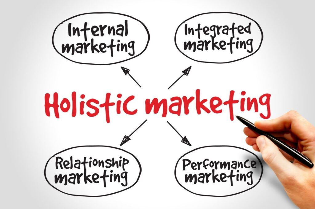 Holistic Marketing - MediaOne Marketing Tips